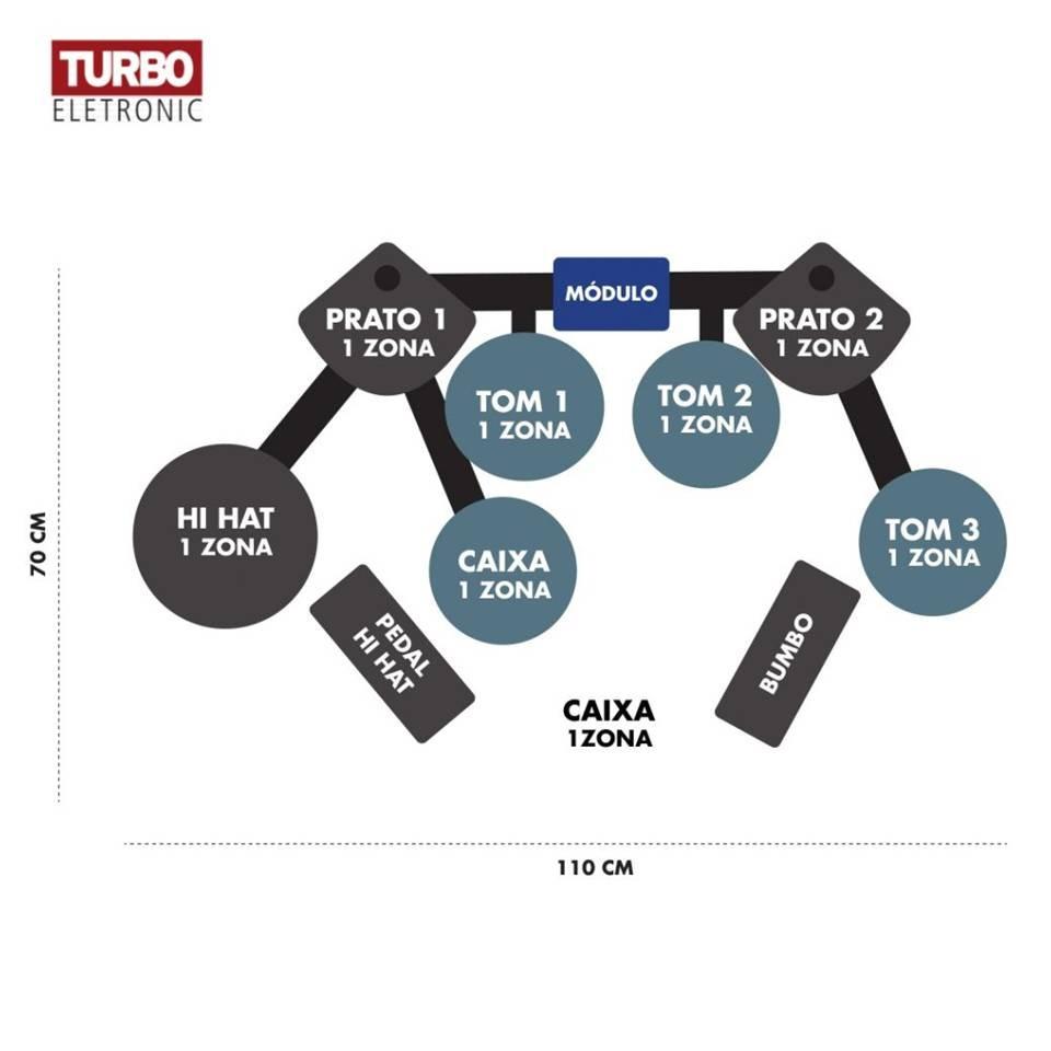 Foto2 - Bateria Eletrônica Turbo TDX-16