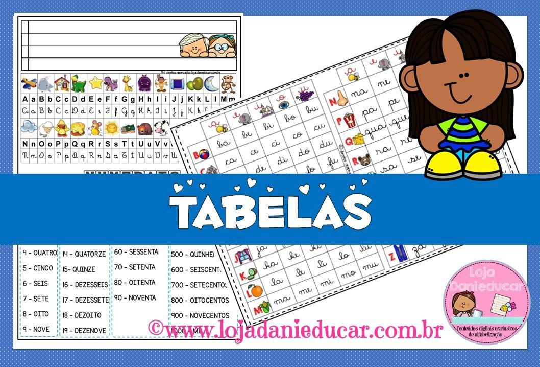 Imagem do produto Tabelas silabário - numeros e alfabeto