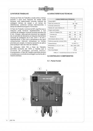 Foto4 - MANUAL GSX 750 ITAIPU