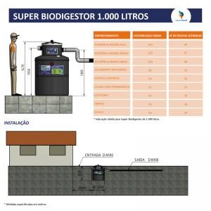 Foto4 - Super Biodigestor 4 em 1
