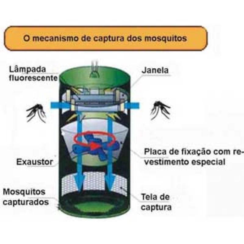 Foto7 - Armadilha Elétrica Mata Mosquitos Pernilongos 120m²